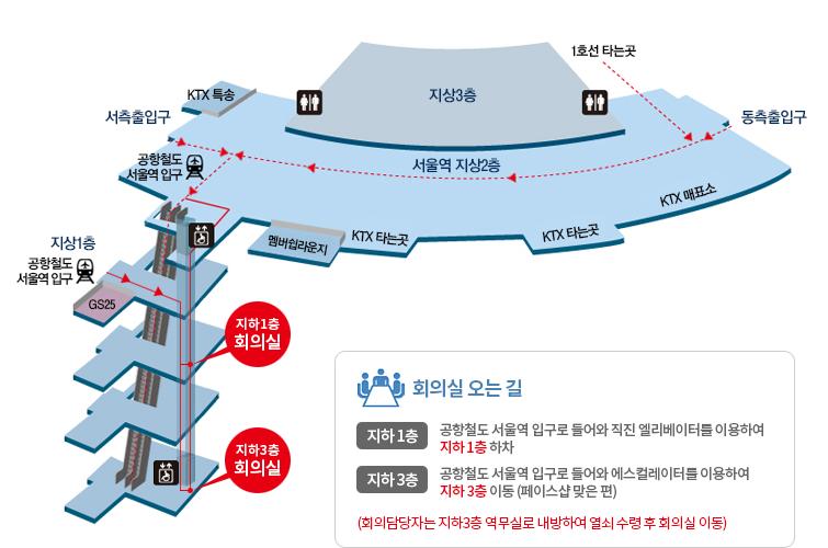 공항철도 서울역 회의실 오는 길 상세 약도 이미지입니다. 공항철도 서울역 입구로 들어와 직진 엘리베이터를 이용하여 지하1층에서 하차하시면 지하1층 회의실을 이용하실 수 있습니다. 공항철도 서울역입구로 들어와 직진 에스컬레이터를 이용하여 지하3층 페이스샵 맞은편으로 이동 하시면 지하3층 회의실을 이용할 수 있습니다.(회의담당자는 지하3층 역무실로 내방하여 회의실 키를 수령 후 회의실로 이동하여 주시기 바랍니다.)