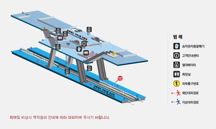 공항화물청사역 비상대피로 사진입니다. 화재 및 비상시 역직원의 안내에 따라 대피하여 주시기 바랍니다. 최단대피경로는 지하2층 승강장에서 계단 및 에스컬레이터를 이용하여 지하1층 대합실로 올라오시면 됩니다.