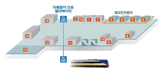 서울역 도심공항터미널 안내 지도입니다. 프리미엄 라운지 엘레베이터 고객라운지 트래블센터(프래미엄) 직통열차 표 사는곳 출국심사 아시아나 체크인카운터 중국남방항공 체크인카운터 제주항공 체크인 카운터 대한항공 체크인카운터 한식당(명가의 뜰) 엘레베이터 화장실 트래블센터 환전소(KB국민은행) 여행자카페(마노) 순서 입니다.
