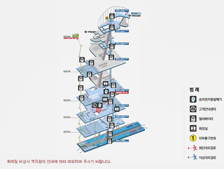 서울역 비상대피로 사진입니다. 화재 및 비상시 역직원의 안내에 따라 대피하여 주시기 바랍니다. 최단대피경로는 지하7층 승강장에서 에스컬레이터 및 비상계단을 이용하여 지상층으로 올라오시면 됩니다.
