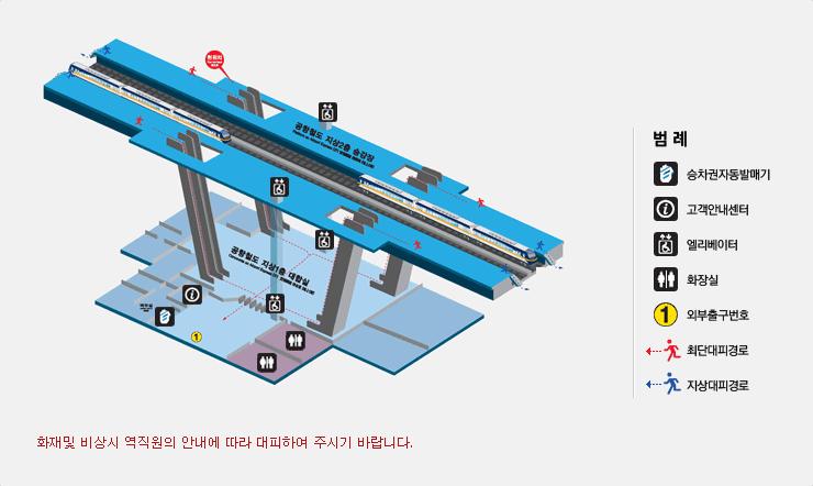 운서역 비상대피로 사진입니다. 화재 및 비상시 역직원의 안내에 따라 대피하여 주시기 바랍니다. 최단대피경로는 지상2층 승강장에서 에스컬레이터를 이용하여 지상1층 대합실으로 내려오시면 됩니다.