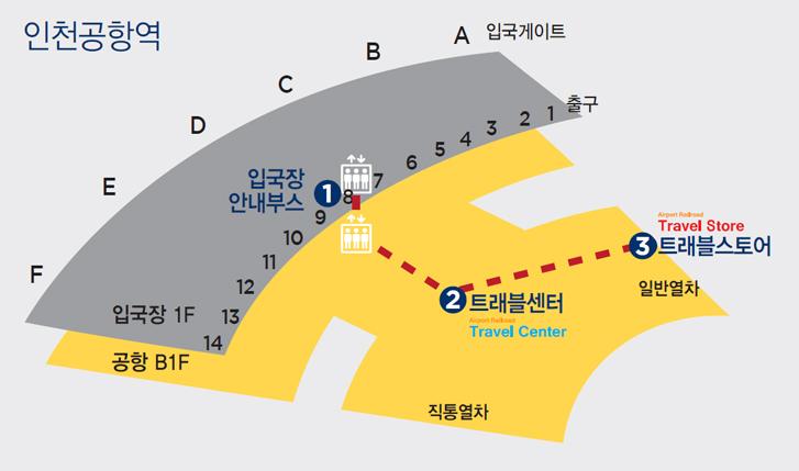 트래블센터 트래블스토어 인천공항