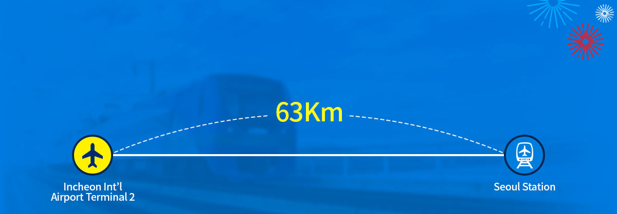 AREX is the fastest means of transportation connecting Incheon International Airport to Seoul Station.